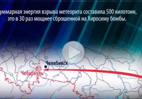 Кто сбил челябинский метеорит