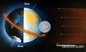 Наклон Земной оси меняется